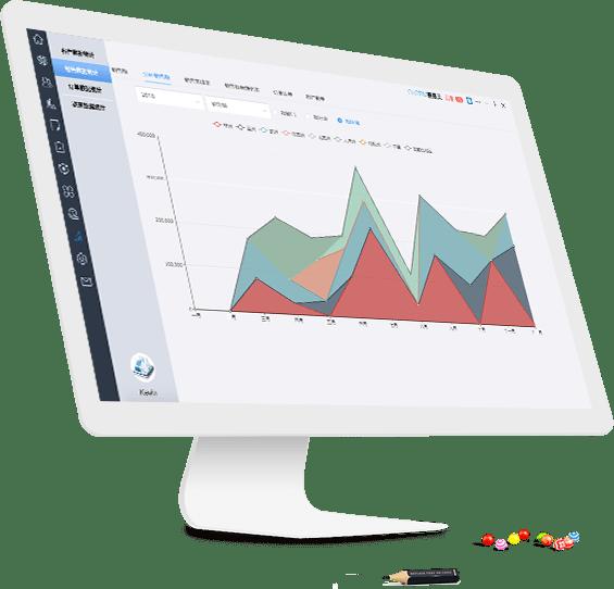 外贸管理软件数据图表